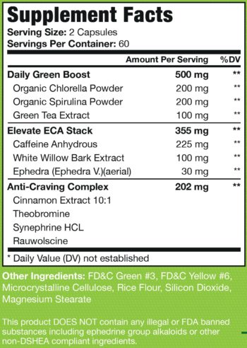 Green Surge Ingredients