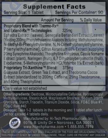 Lipodrene Hardcore Supplement Panel